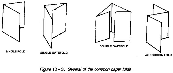 Several of the common paper folds.